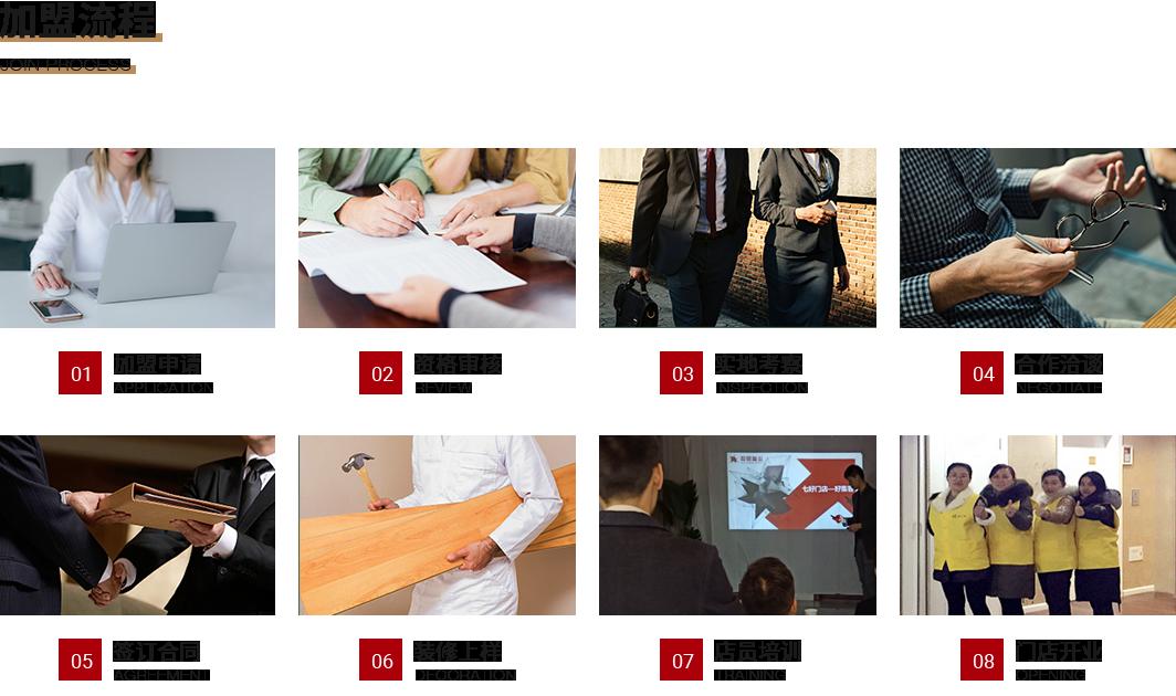 1加盟申请,2资格审核,3实地考察,4合作洽谈,5签订合同,6装修上样,7店员培训,8门店开业